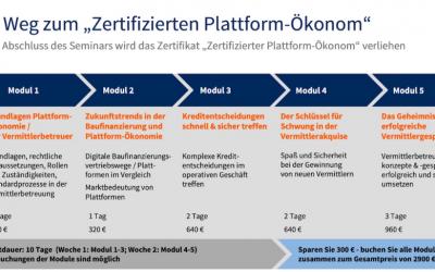 Zertifizierung zum Plattform-Ökonom